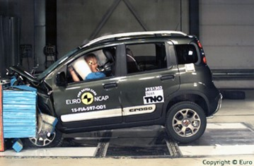 Official FIAT Panda Cross 2015 safety rating
