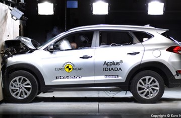 Official Hyundai Tucson 2015 safety rating