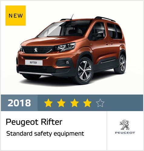 Peugeot Rifter - results October 2018