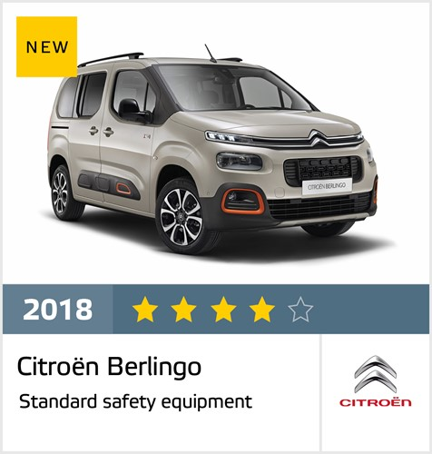 Citroën Berlingo - results October 2018
