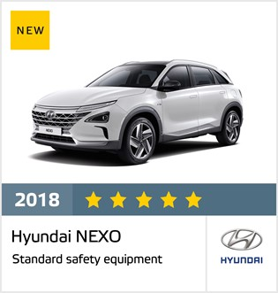 Hyundai NEXO - results October 2018
