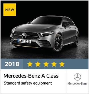Mercedes-Benz A Class - results October 2018