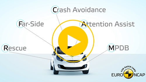 Euro NCAP illustrates protocols of 2020