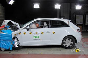Euro NCAP | Euro NCAP Advanced Rewards - Pre-Crash - Audi Pre-Sense