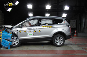 Official Ford Kuga 2012 Safety Rating Results