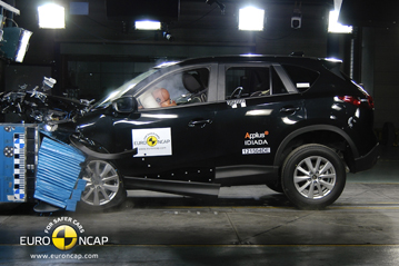 official mazda cx-5 2012 safety rating results