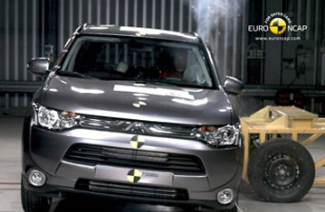Official Mitsubishi Outlander 2012 safety rating results